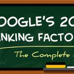 200 nhân tố xếp hạng website của Google – Phần 1