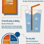 Cách giữ cân nặng lý tưởng