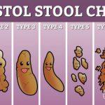 Nhận biết bệnh qua màu phân và các tư thế đi vệ sinh đúng nhất